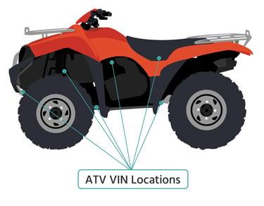ATV-VIN-Locations