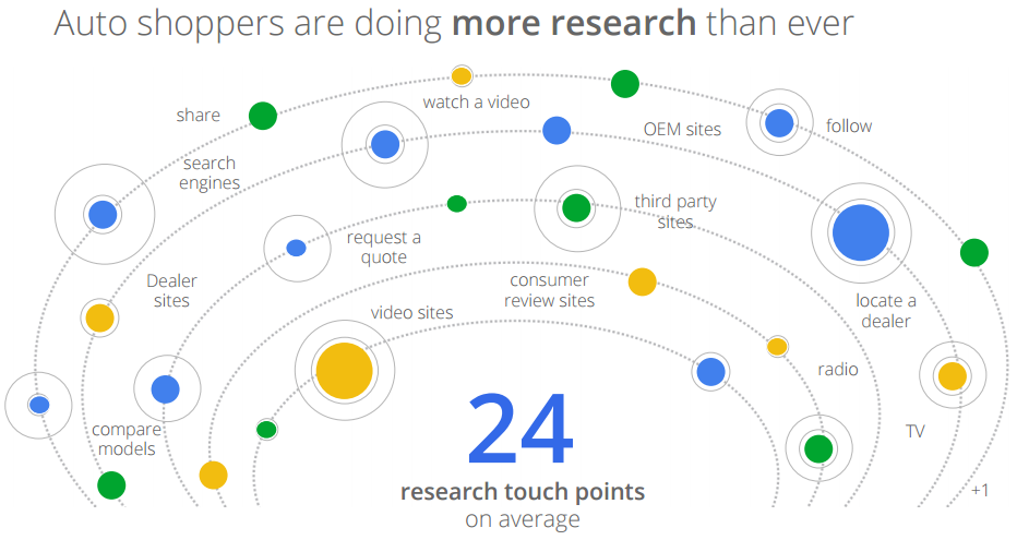 Google_24_Touch_Points_screenshot