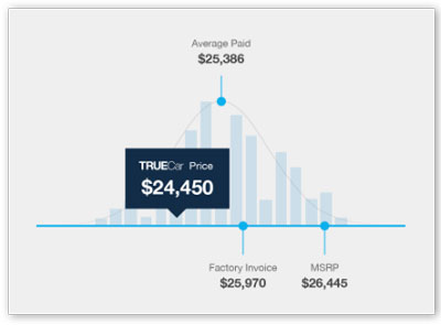 TrueCar-Pricing.jpg