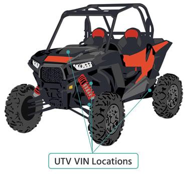 UTV-VIN-Locations