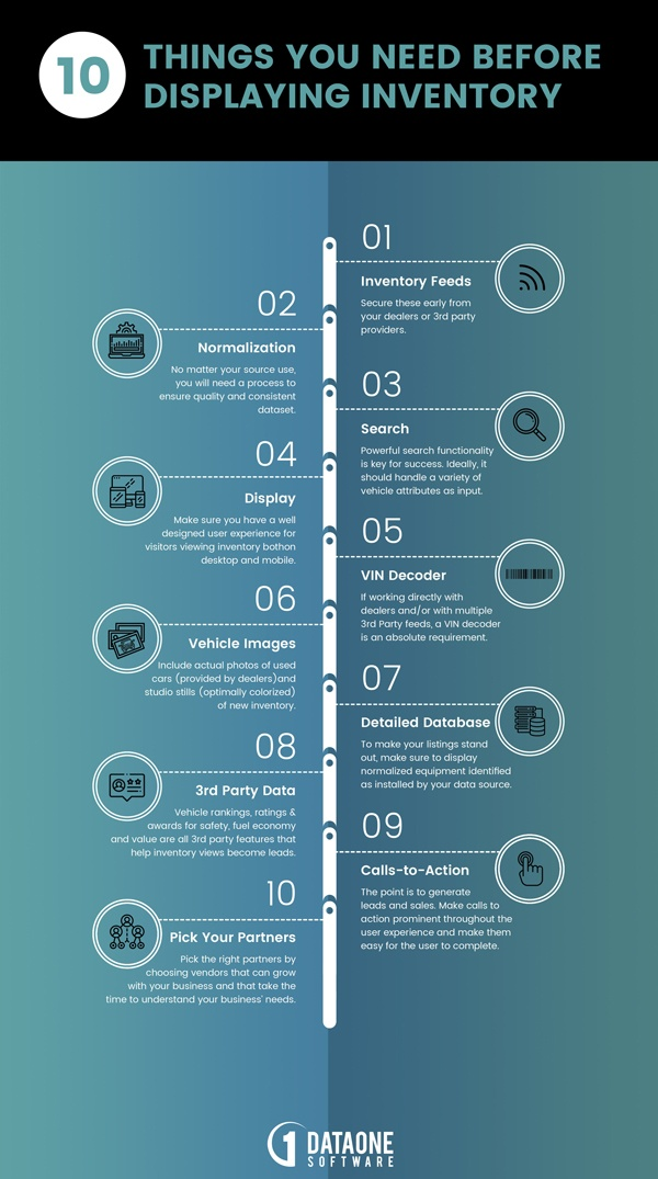10_Steps_Before_Displaying_Inventory-infographic-Redesigned-600px-width