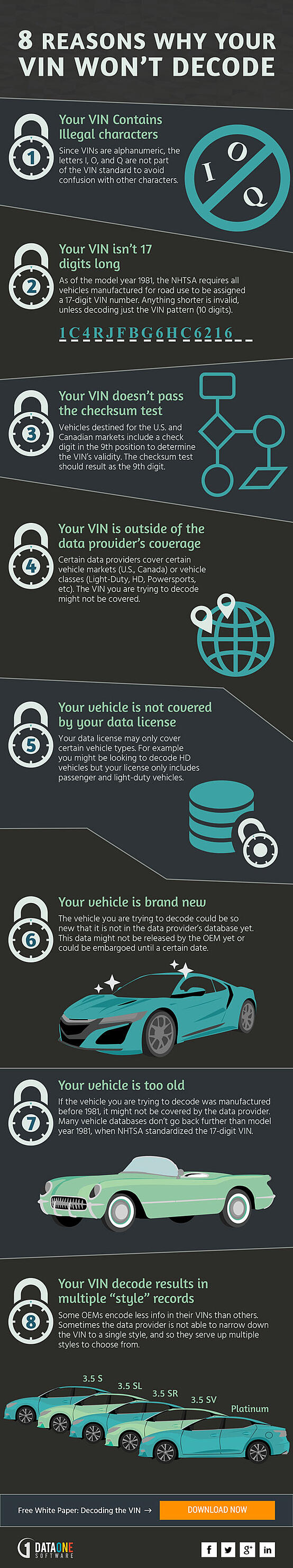 Car vin check archives 8 reasons why your vin won u0027t decode w infographic dataone