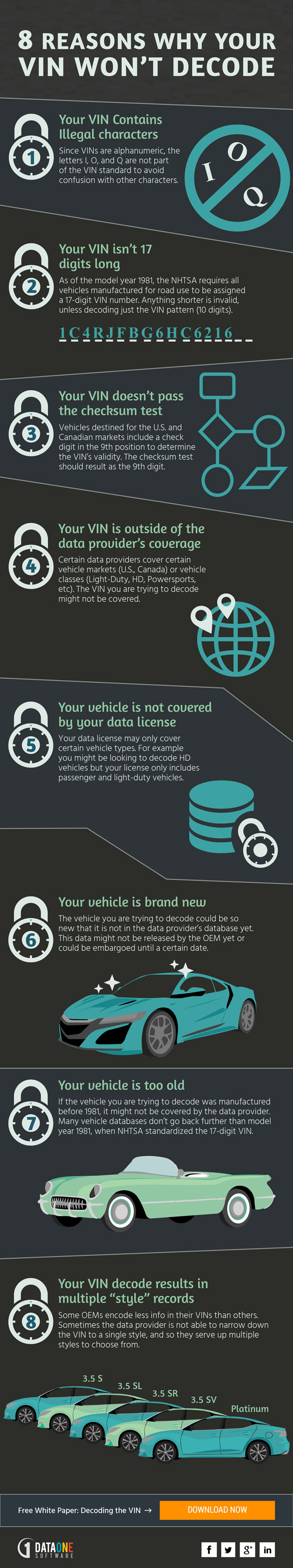 8 Reasons Why Your VIN Won't Decode [w/ Infographic] | DataOne Software